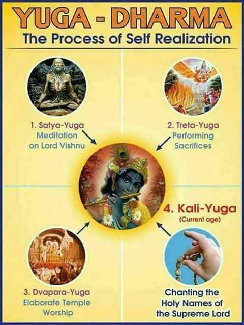 hare krishna - YUGA - DHARMA The Process of Self Realization 1 . Salya - Yuga Meditation on Lord Vishnu 2 . Treta - Yuga Performing Sacrifices 4 . Kali - Yuga ( Current age ) 3 . Dvapara - Yuga Elaborate Temple Worship Chanting the Holy Names of the Supreme Lord - ShareChat