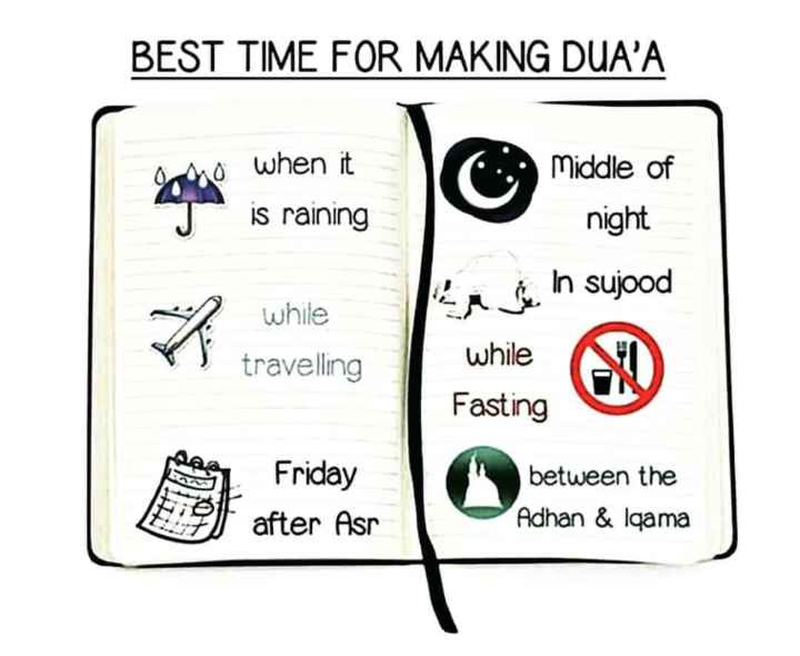 ibadat - BEST TIME FOR MAKING DUA ' A Omo when it Middle of night is raining In sujood while travelling while Fasting on Friday after Asr between the Adhan & Iqama - ShareChat