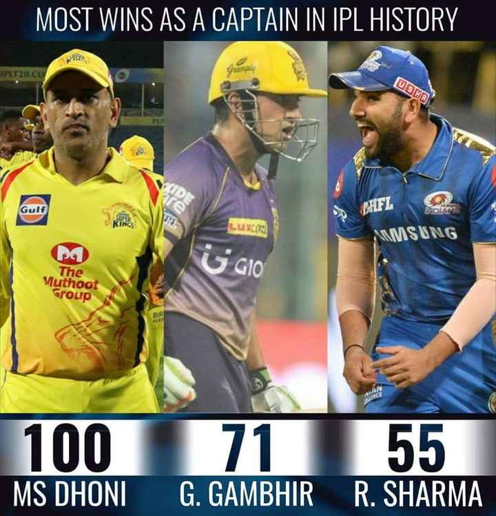 🏆ipl season 2019🏃 - MOST WINS AS A CAPTAIN IN IPL HISTORY IPLT 20 . 00 USHA Gulf S PHLFL WMSUNG Luxo U GO The Muthoot Group 100 MS DHONI 55 G . GAMBHIR R . SHARMA - ShareChat