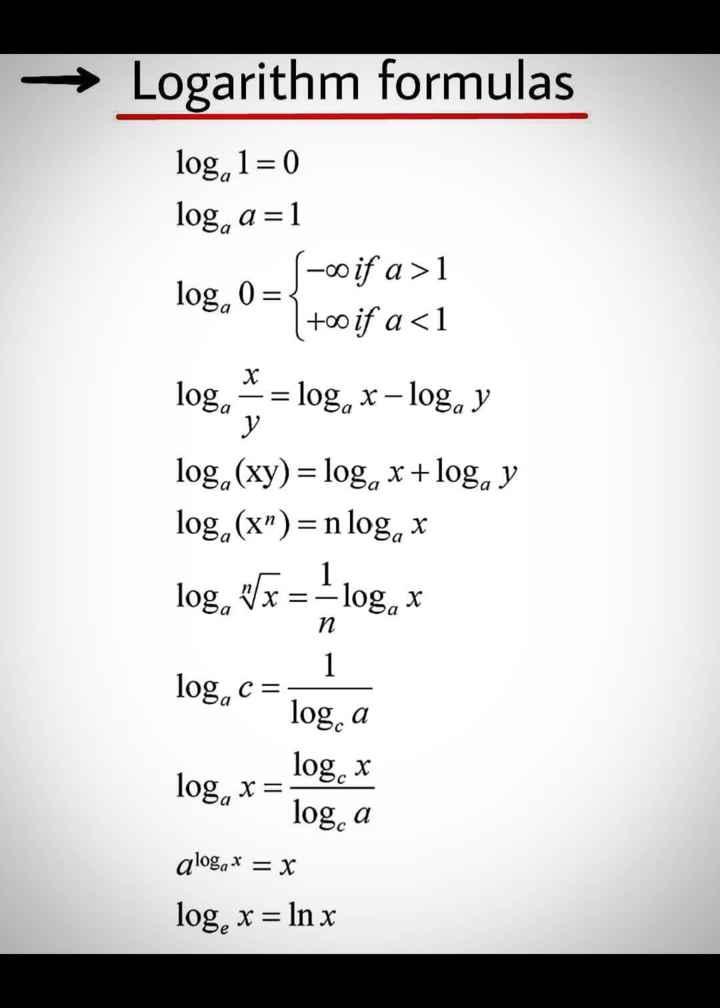 📝maths formulas - ShareChat