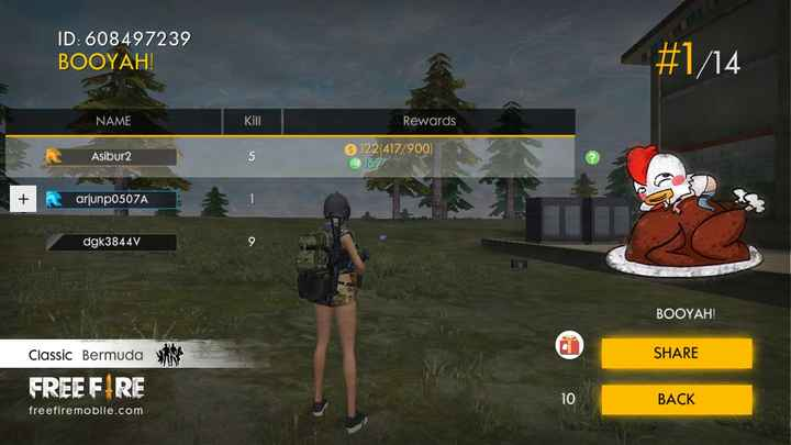 mobile game - ID : 608497239 BOOYAH ! # 1 / 14 NAME Kill Rewards $ 122 ( 417 / 900 ) Asibur2 h arjunp0507A dgk3844V BOOYAH ! Classic Bermuda SHARE FREE FIRE 10 BACK freefire mobile . com - ShareChat