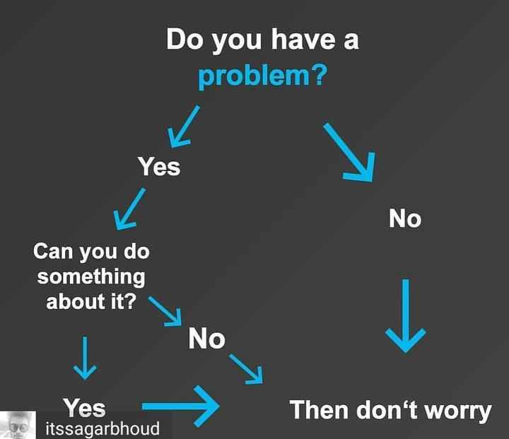 motivation 💪💪💪 - Do you have a problem ? Yes No Can you do something about it ? No Yes Then don ' t worry itssagarbhoud - ShareChat