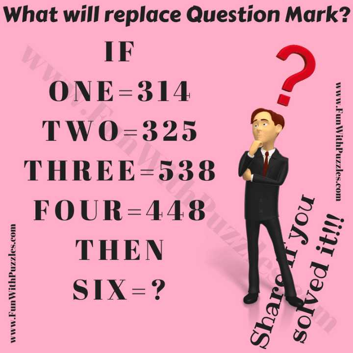 my puzzle😊 - What will replace Question Mark ? IF ONE = 314 TWO = 325 THREE = 538 FOUR = 448 THEN SIX = ? www . Fun WithPuzzles . com www . Fun WithPuzzles . com noſ vies solved it ! Jo > s » 220d41 ! - ShareChat