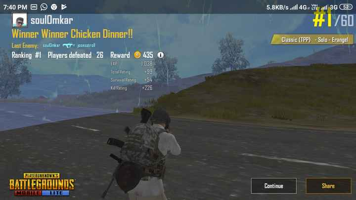 #pubg - 5 . 8KB / s | 4G or you 3G 52 # 1760 7 : 40 PM OⓇ soulOmkar Winner Winner Chicken Dinner ! ! Last Enemy soulOmkar josesotrall Ranking # 1 Players defeated 26 Reward Classic ( TPP ) - Solo - Erangel EXP Total Rating Survival Rating Kill Rating 435 O 1 , 038 + 99 + 54 + 226 PLAYERUNKNOWN ' S BATTLEGROUNDS LE Continue Share MOBILE LITE - ShareChat