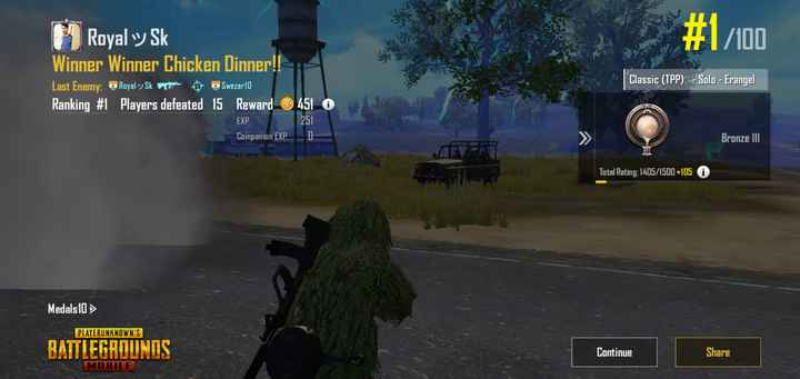 pubg lover - # 1 / 100 Royal Sk Winner Winner Chicken Dinner ! ! Last Enemy : O Royal Sko Swezarlo Ranking # 1 Players defeated 15 Reward ® 451 O 251 Classic ( TPP ) - Solo - Erangel EXP Companion EXP Bronze III Total Rating : 1405 / 1500 + 105 Medals 10 > PLAYERUNKNOWN ' S BATTLEGROUNDS Continue Share MOBILE - ShareChat