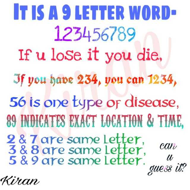 puzzel - IT IS A 9 LETTER WORD 123456789 If u lose it you die , If you have 234 , you can 1234 , 56 is one type of disease , 89 INDICATES EXACT LOCATION & TIME , 2 & 7 are same letter , 3 & 8 are same Letter , 5 & 9 are same letter . Kiran can guess it ? - ShareChat