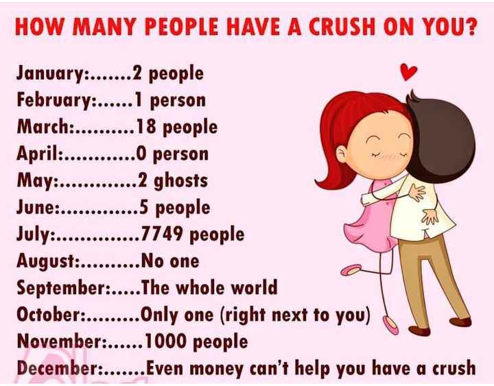 quates - HOW MANY PEOPLE HAVE A CRUSH ON YOU ? M January . . . . . . . . 2 people February . . . . . . . 1 person March : . . . . . . . . . 18 people April : . . . . . . . . . . . . 0 person May . . . . . . . . . . . . . . 2 ghosts June : . . . . . . . . . . . . . 5 people July : . . . . . . . . . . . . . . 7749 people August : . . . . . . . . . . No one September : . . . . . The whole world October : . . . . . . . . . Only one ( right next to you ) November : . . . . . . 1000 people December : . . . . . . . Even money can ' t help you have a crush - ShareChat