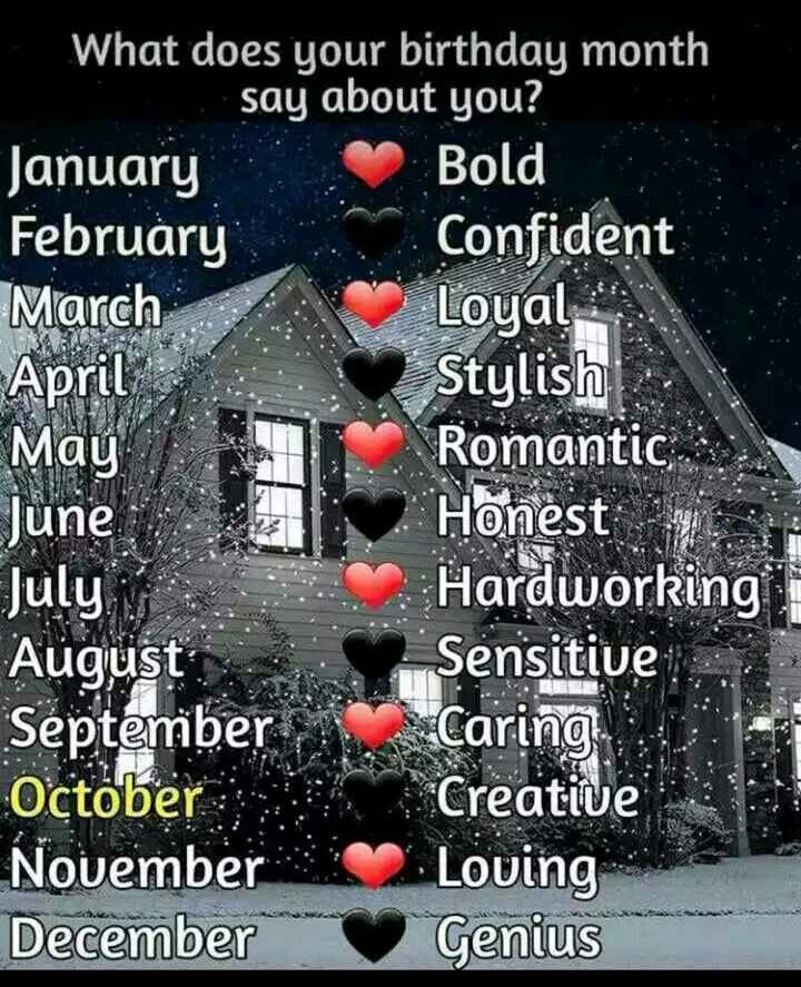 therinthu kolvom - What does your birthday month say about you ? January Bold February Confident March Loyal April Stylish May Romantic June Honest July Hardworking August Sensitive September Caring October Creative November Loving December Genius - ShareChat