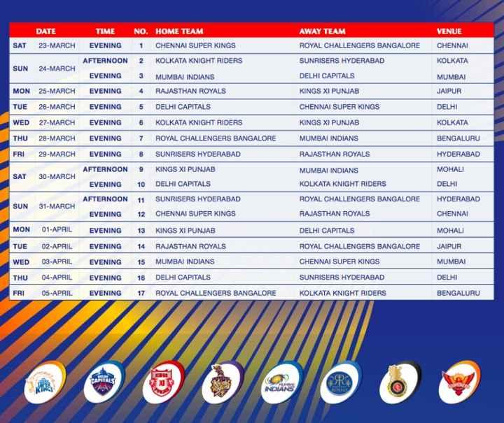 timetable 2019 - DATE 23 - MARCH NO . HOME TEAM 1 CHENNAI SUPER KINGS 2 KOLKATA KNIGHT RIDERS VENUE CHENNAI SAT KOLKATA SUN 24 - MARCH 3 MUMBAI INDIANS MUMBAI AWAY TEAM ROYAL CHALLENGERS BANGALORE SUNRISERS HYDERABAD DELHI CAPITALS KINGS XI PUNJAB CHENNAI SUPER KINGS KINGS XI PUNJAB MUMBAI INDIANS RAJASTHAN ROYALS JAIPUR MON 25 - MARCH TUE 26 - MARCH WED 27 - MARCH THU 28 - MARCH FRI 29 - MARCH DELHI KOLKATA BENGALURU HYDERABAD TIME EVENING AFTERNOON EVENING EVENING EVENING EVENING EVENING EVENING AFTERNOON EVENING AFTERNOON EVENING EVENING EVENING EVENING EVENING EVENING MOHALI SAT 30 - MARCH MUMBAI INDIANS KOLKATA KNIGHT RIDERS DELHI 4 RAJASTHAN ROYALS 5 DELHI CAPITALS 6 KOLKATA KNIGHT RIDERS 7 ROYAL CHALLENGERS BANGALORE 8 SUNRISERS HYDERABAD 9 KINGS XI PUNJAB 10 DELHI CAPITALS 11 SUNRISERS HYDERABAD 12 CHENNAI SUPER KINGS 13 KINGS XI PUNJAB 14 RAJASTHAN ROYALS 15 MUMBAI INDIANS 16 DELHI CAPITALS 17 ROYAL CHALLENGERS BANGALORE SUN 31 - MARCH ROYAL CHALLENGERS BANGALORE RAJASTHAN ROYALS HYDERABAD CHENNAI MOHALI MON TUE WED THU FRI 01 - APRIL 02 - APRIL 03 - APRIL 04 - APRIL 05 - APRIL DELHI CAPITALS ROYAL CHALLENGERS BANGALORE CHENNAI SUPER KINGS SUNRISERS HYDERABAD KOLKATA KNIGHT RIDERS JAIPUR MUMBAI DELHI BENGALURU OR INDIANS - ShareChat