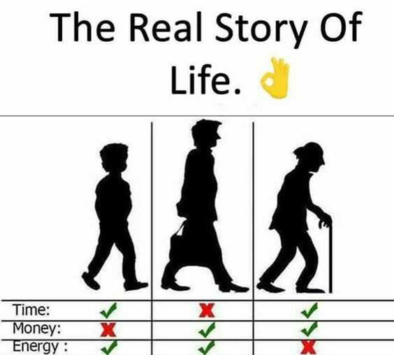 whatapp status - The Real Story Of Life . Time : Money : Energy : - ShareChat